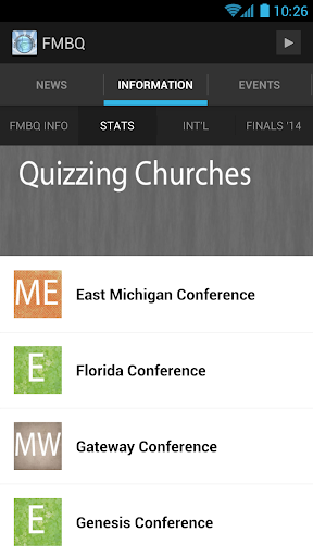 Free Methodist Bible Quizzing