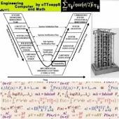 Engineering Math Theme/Icon