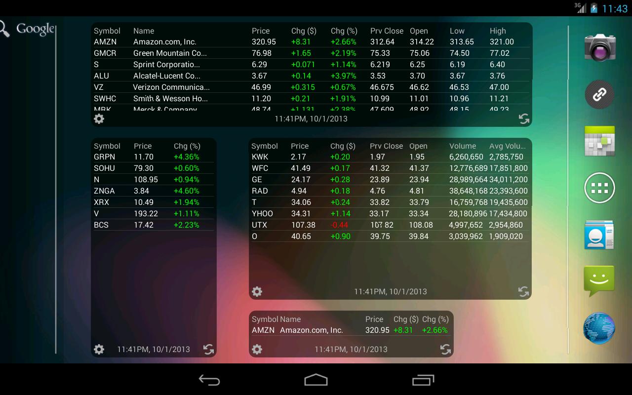Forex ticker widget android
