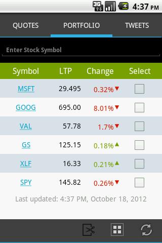 Stocks by Netsoft-USA
