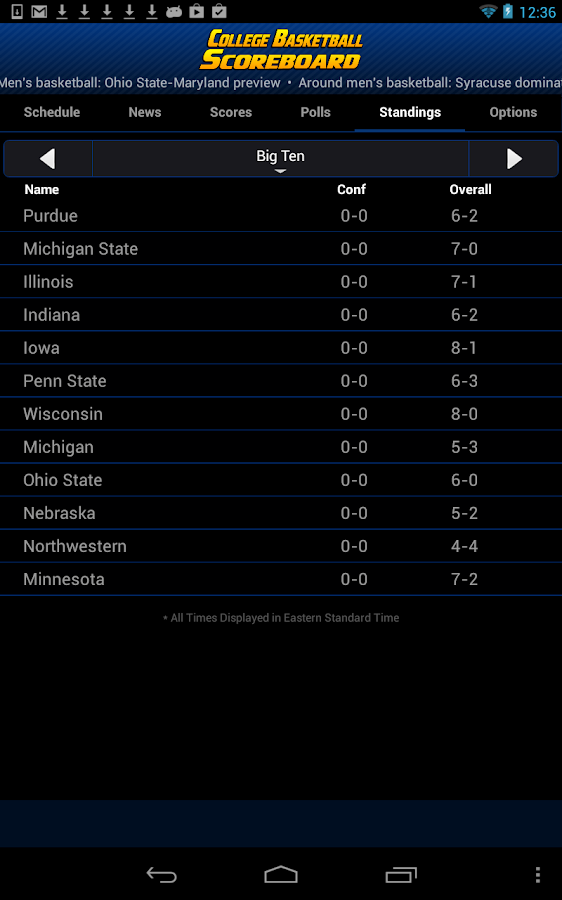 College Basketball Scoreboard - screenshot
