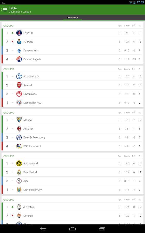 THE Football App - screenshot