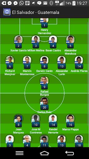 El Salvador Fútbol