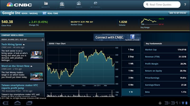 CNBC Real-Time for Tablets - screenshot