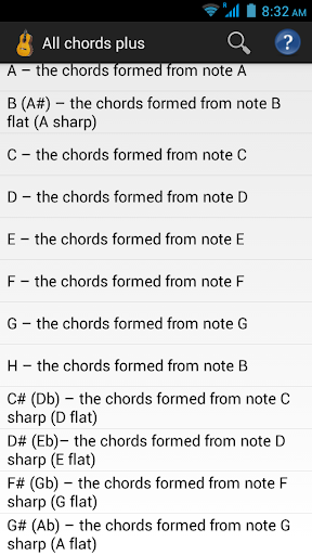 All chords plus