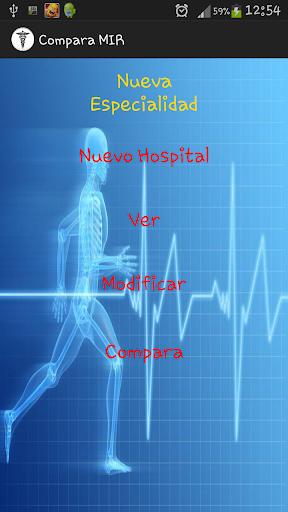 Compara MIR