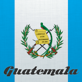 Country Facts Guatemala