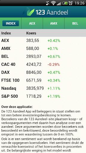 123 Aandeel beleggersadvies