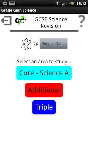 GCSE Science by Grade Gain