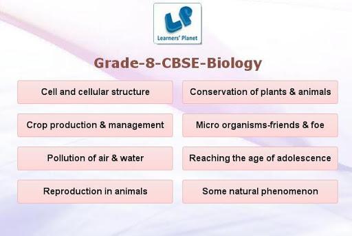Grade-8-Biology-Quiz