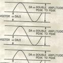 Dynamic Motion Calculator icon