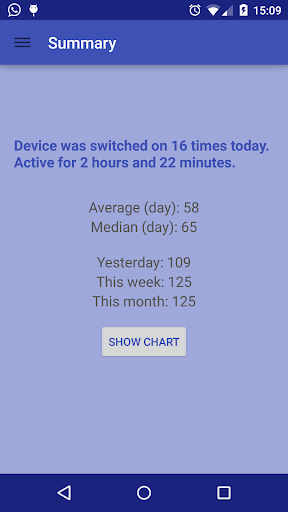 Addicted - phone usage tracker