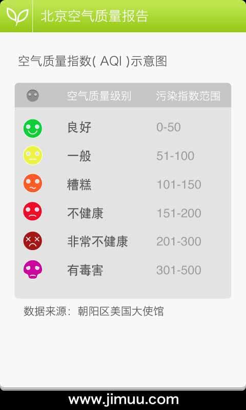 北京空气质量报告 - screenshot