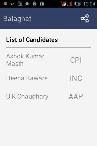India Election 2014 Candidates- screenshot