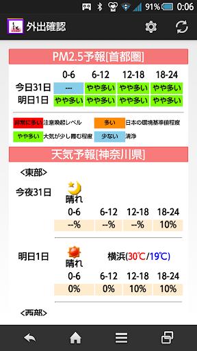 外出確認 PM2.5 天気予報