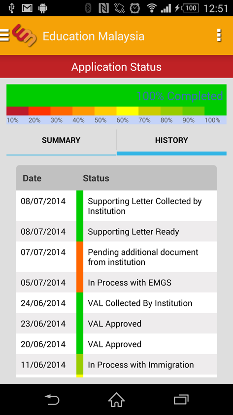 EMGS Mobile App- screenshot