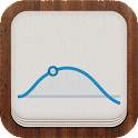 Habit Tracker Pro