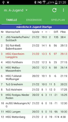 HSG Kleenheim-Langgöns