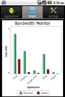 Screenshot of Bandwidth Monitor