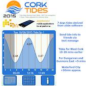 Cork 2015