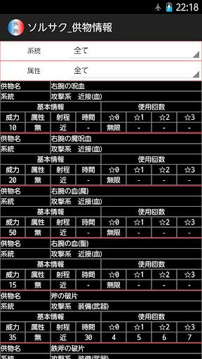 ソウルサクリファイス_供物情報