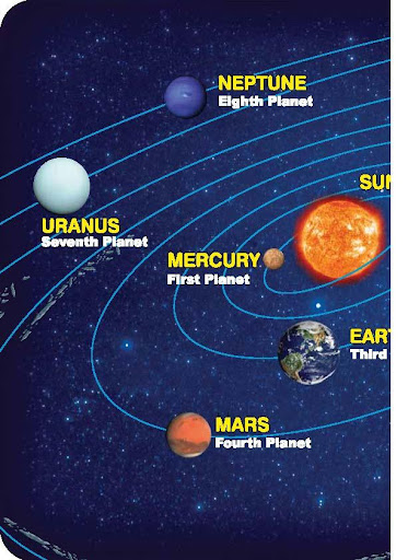 Board Books Solar System RAL