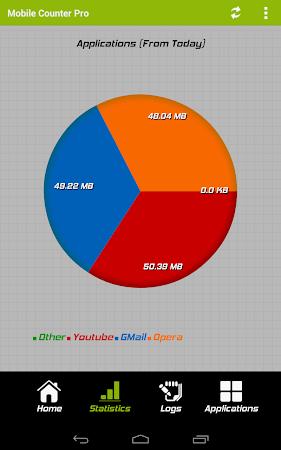 Mobile Counter Trial 3.4 screenshot 89570