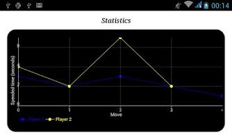 Screenshot of Digital Chess Clock