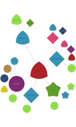 【免費生產應用App】ANTLA, mind map & todo list-APP點子