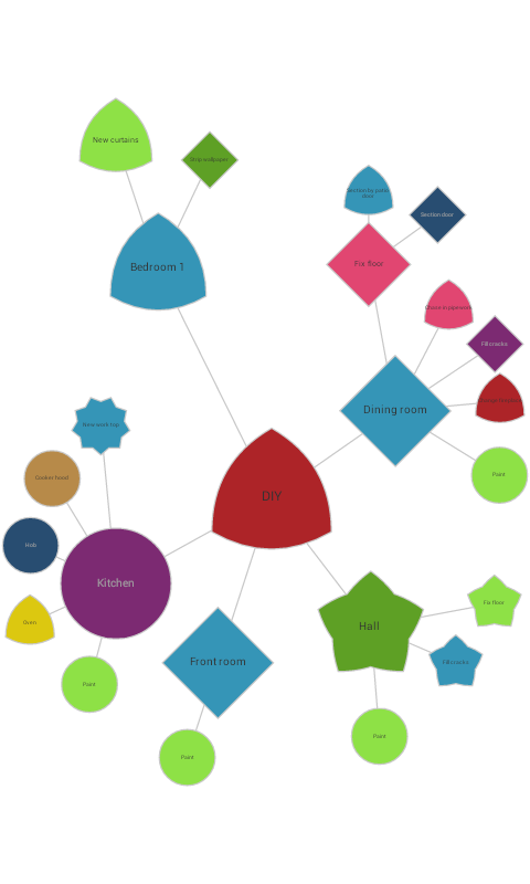 ANTLA: Mind Map & ToDo List- screenshot