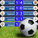 International Score icon