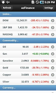 Stock Option Commodities Metal