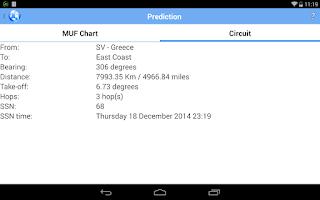 Screenshot of MUF Predictor