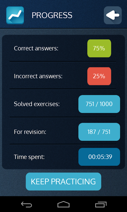 English Grammar Trainer- screenshot