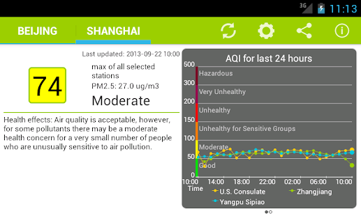 Air Quality China - screenshot thumbnail