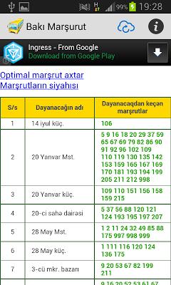 Baku Bus Stations - screenshot