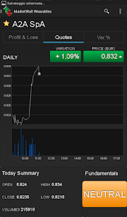 MarketWall - Real Time Markets- screenshot thumbnail