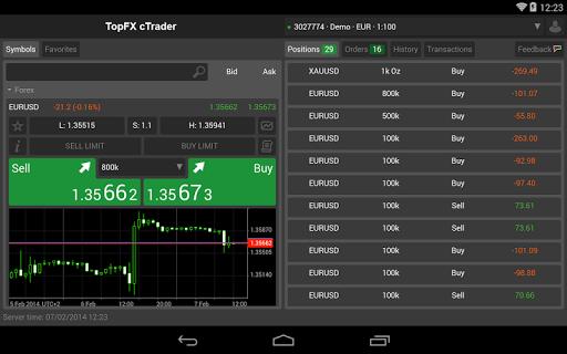 免費下載財經APP|TopFX cTrader app開箱文|APP開箱王