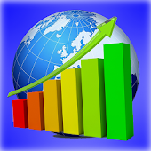 World Index Market