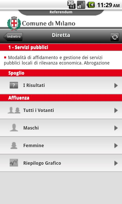 Referendum Milano- screenshot