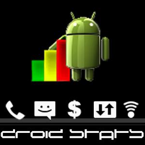 DroidStats