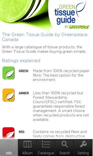 Green Tissue Guide