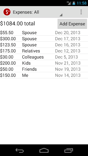 Xmas Expenses