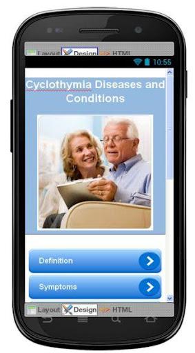 Cyclothymia Disease Symptoms