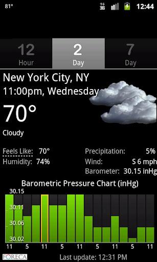 Palmary Weather screenshot