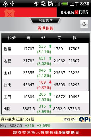 DBS Market Watch- screenshot