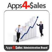 Sales Administration Board