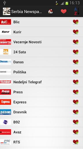 Serbia Newspapers