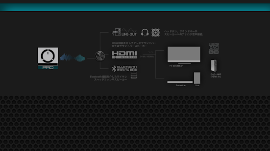 Noozxoide EIZO-rewire™ PRO - screenshot thumbnail