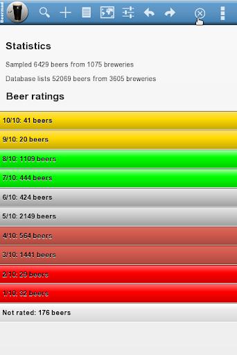 Beermad mobile trial